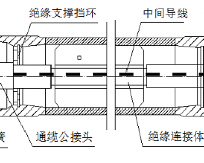 随钻测量系统介绍